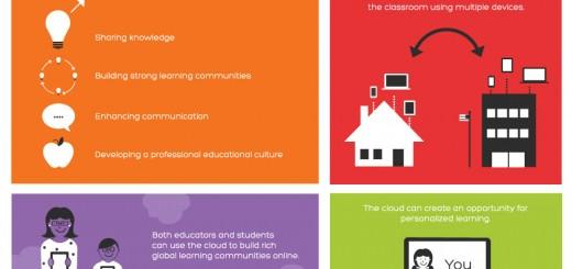 NSU-21st-Century-Schools_bf5fresized