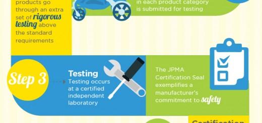 JPMA-14-Cert-Infographic