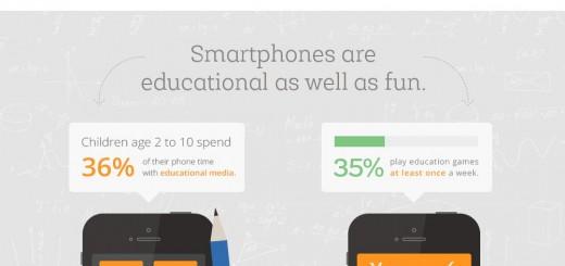 TMobile_Children-Smartphones_Finalb_MAR23