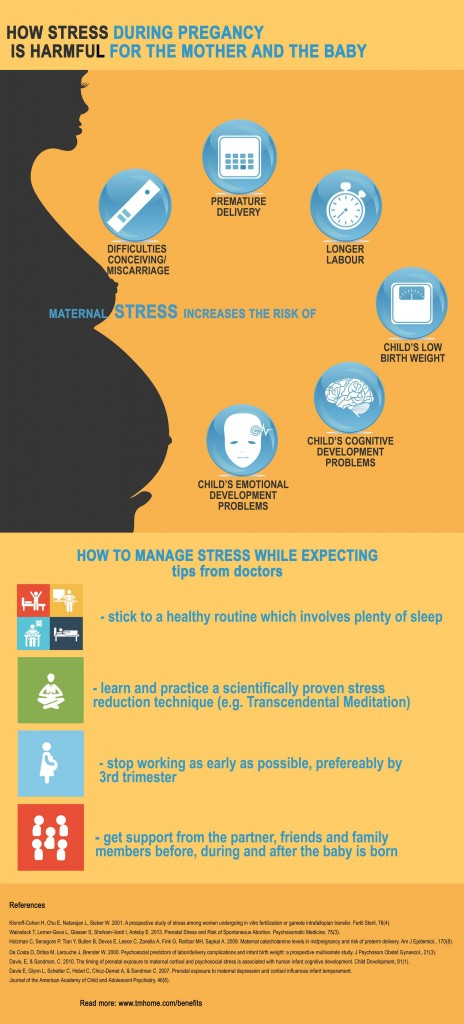 pregnancy-stress-meditation-research-infographic-TMhome.com_-464x1024