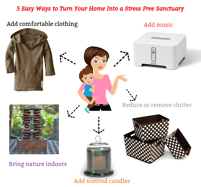 5 Easy Ways to Turn Your Home Into a Stress Free Sanctuary