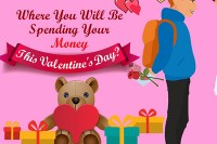 Where Will You Be Spending Your Money This Valentine's Day?